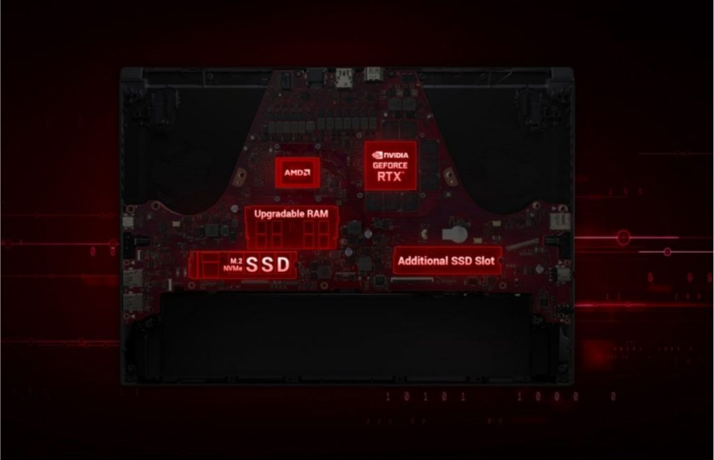 asus rog Zephyrus Duo 15 SE 2021 specifications processor and graphics