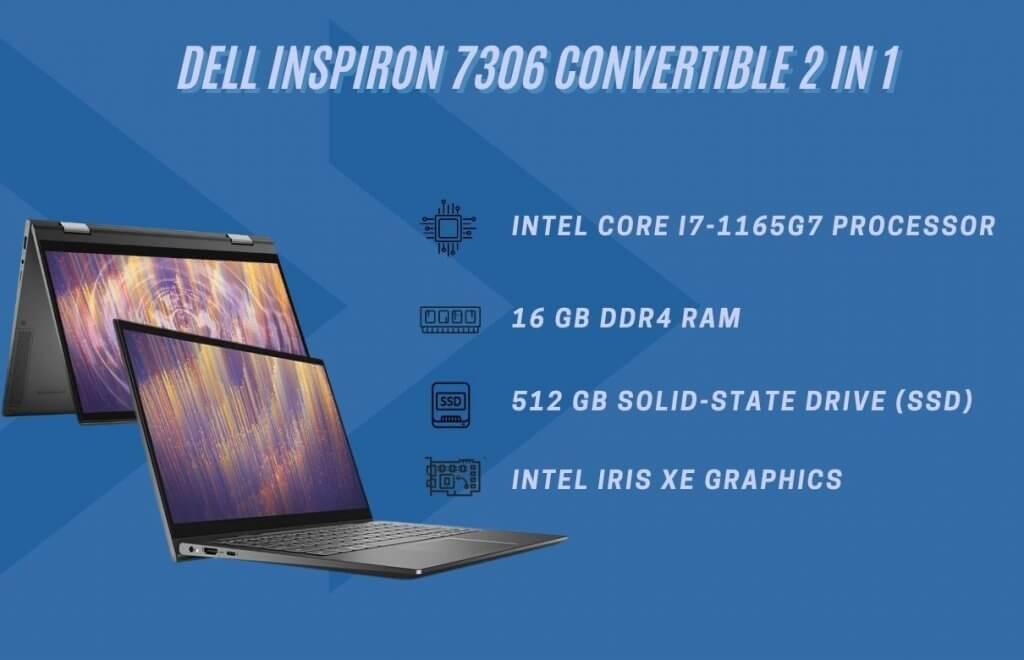 Inspiron 7306  processor